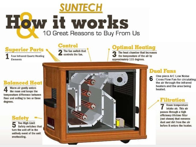SUNTECH-1000WATT-MAHOGANY�Suntech Electric 750W Infrared Quartz Heater Portable Space Heater - Dark Mahogany