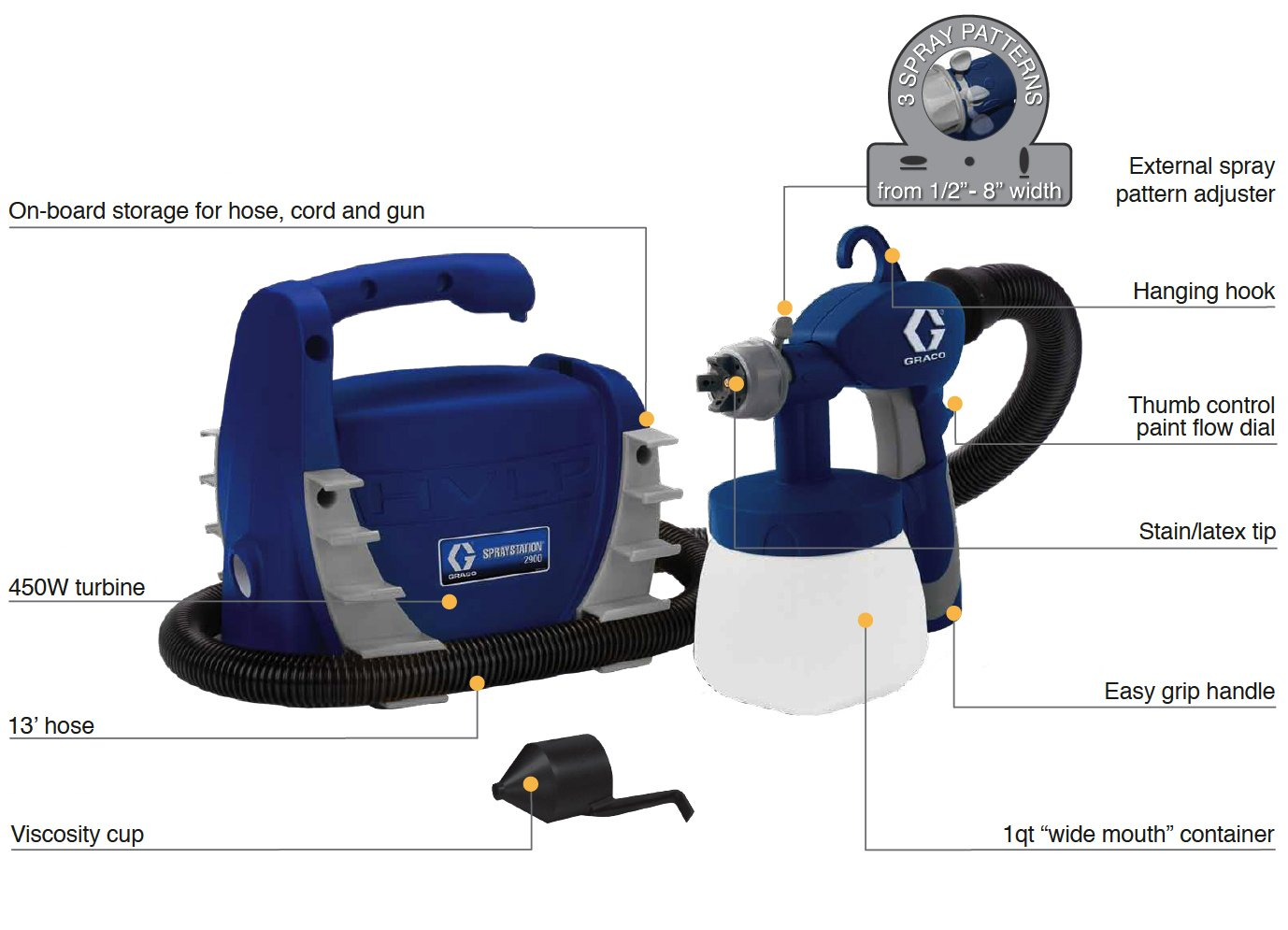 GRACO2900-RB�Graco HV2900 House Paint Spray Station (Refurbished) | GRACO2900-RB